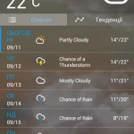 Виджет погоды Go Weather EX