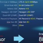 SoC Snapdragon 808